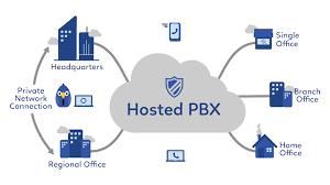 hosted pbx 1