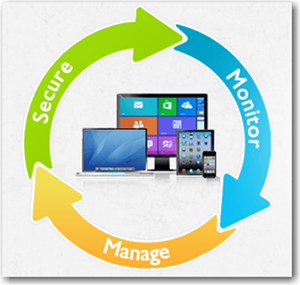mobile-device-managment