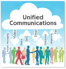 unified communication 1